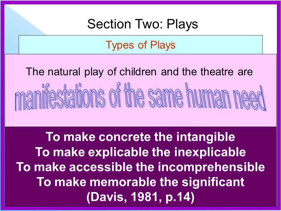 Section Two: Plays Types of Plays The natural play of children and the theatre are To make concrete the intangible To make explicable the inexplicable