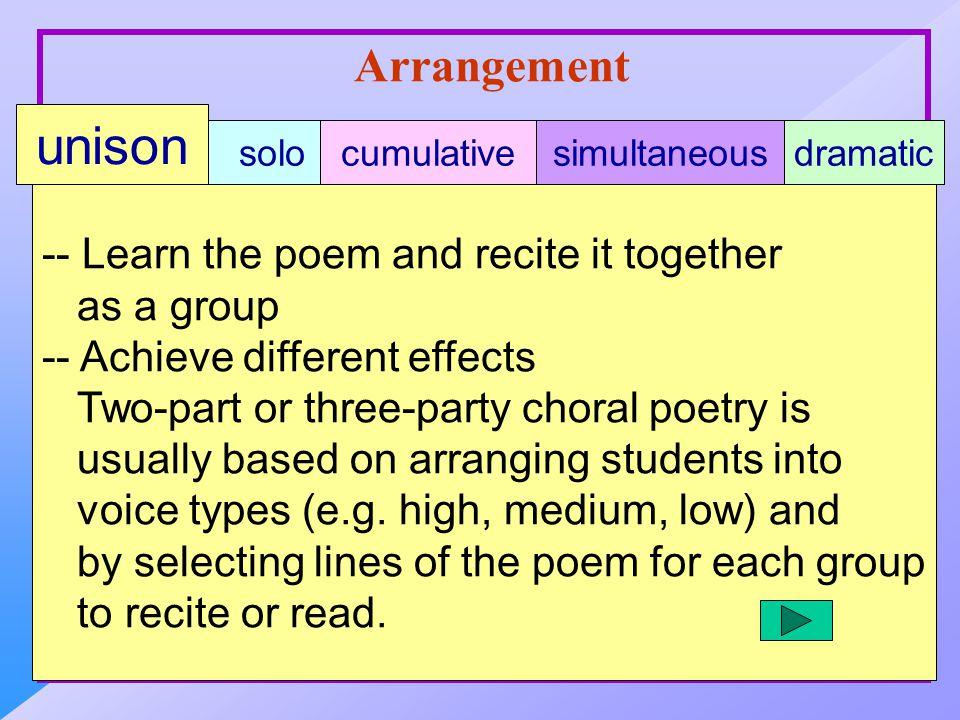 Students Reading and Writing Poems Learning to Read Poetry Learning to Write Poetry Children should be reminded: 1.