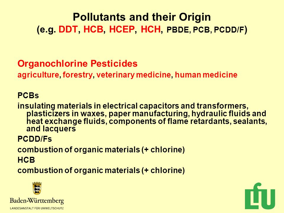 Pollutants and their Origin (e.g.