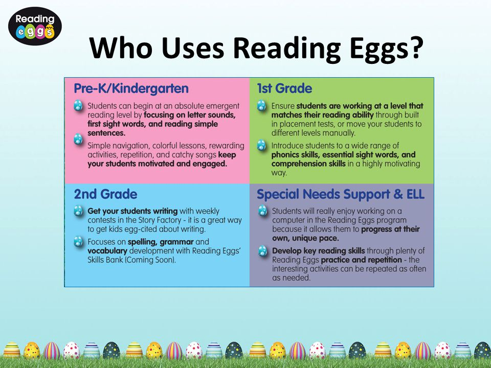 Reading Eggs Students Will… Complete Placement TestLearn SkillsRead Books Complete QuizzesEarn Rewards Teacher Toolkit included!