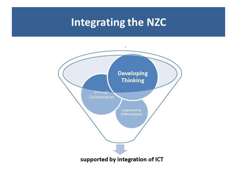 Integrating the NZC