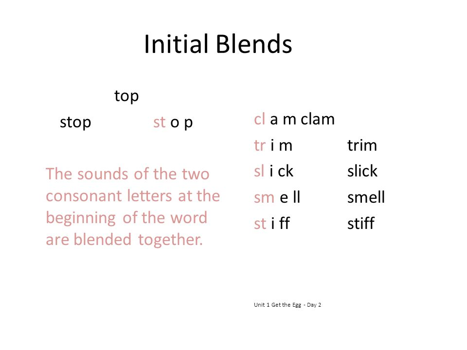 Initial Blends top stop st o p The sounds of the two consonant letters at the beginning of the word are blended together. cl a mclam tr i mtrim sl i c
