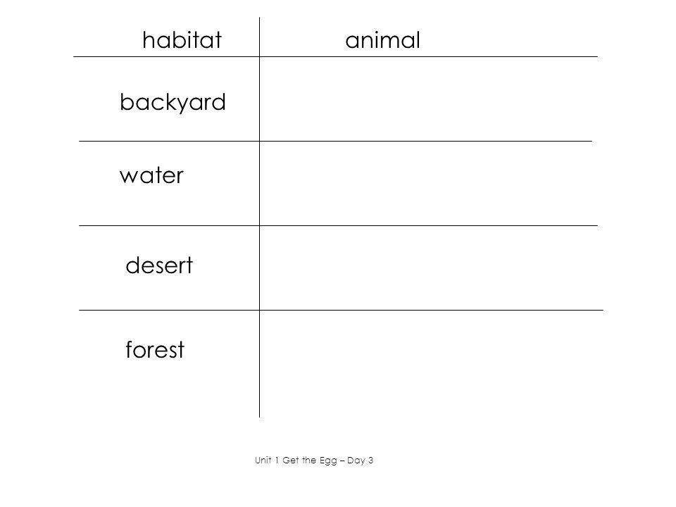 habitatanimal backyard water desert forest Unit 1 Get the Egg – Day 3