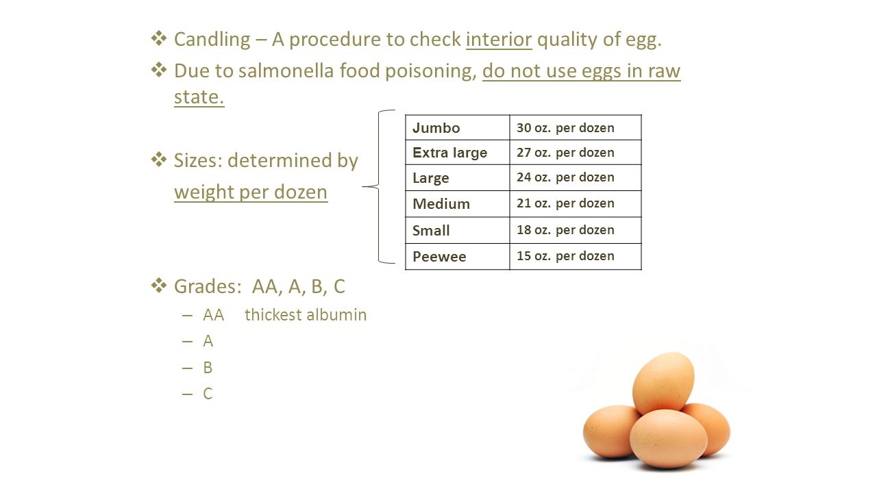 Candling – A procedure to check interior quality of egg.