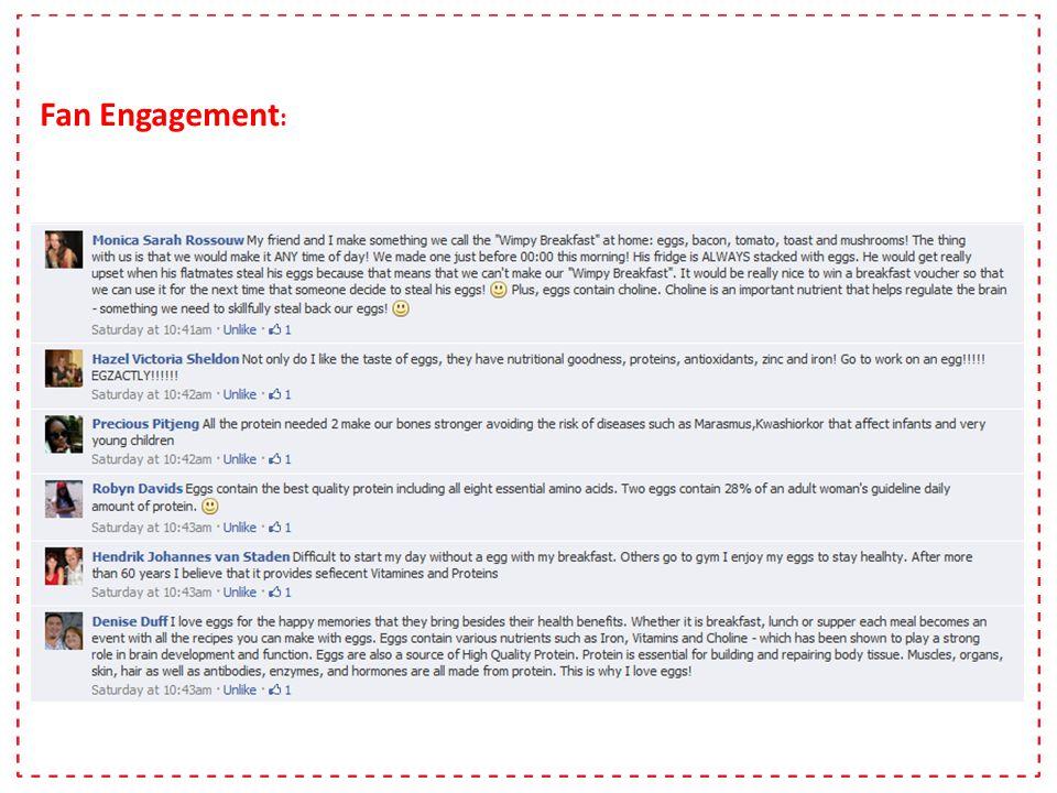 Fan Engagement :