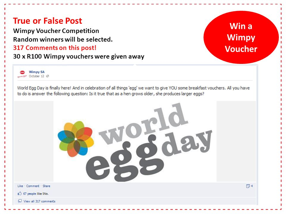True or False Post Wimpy Voucher Competition Random winners will be selected. 317 Comments on this post! 30 x R100 Wimpy vouchers were given away True