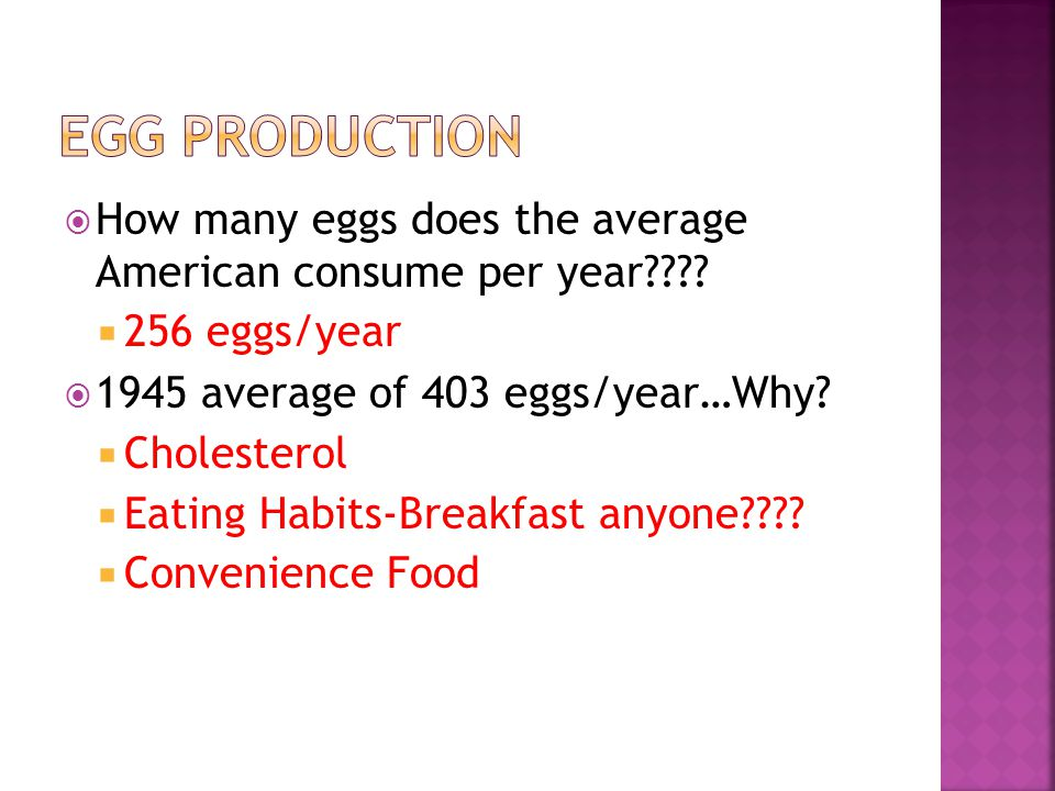 How many eggs does the average American consume per year???.
