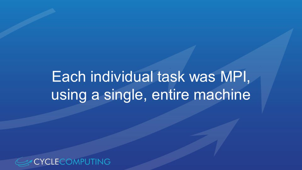 Each individual task was MPI, using a single, entire machine