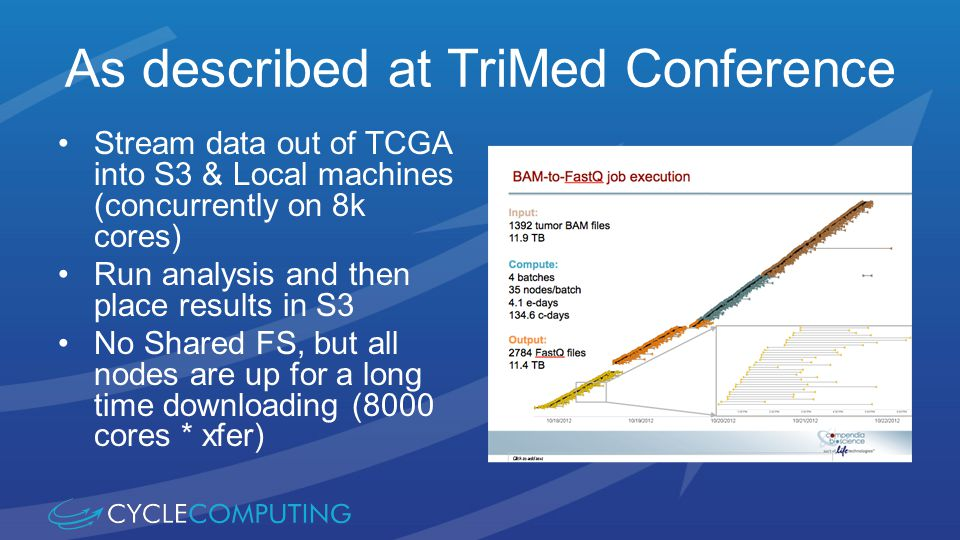 As described at TriMed Conference Stream data out of TCGA into S3 & Local machines (concurrently on 8k cores) Run analysis and then place results in S3 No Shared FS, but all nodes are up for a long time downloading (8000 cores * xfer)