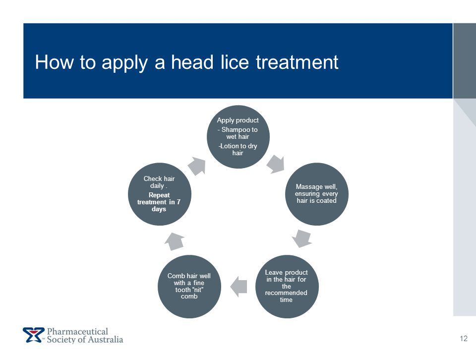 How to apply a head lice treatment Apply product - Shampoo to wet hair -Lotion to dry hair Massage well, ensuring every hair is coated Leave product i