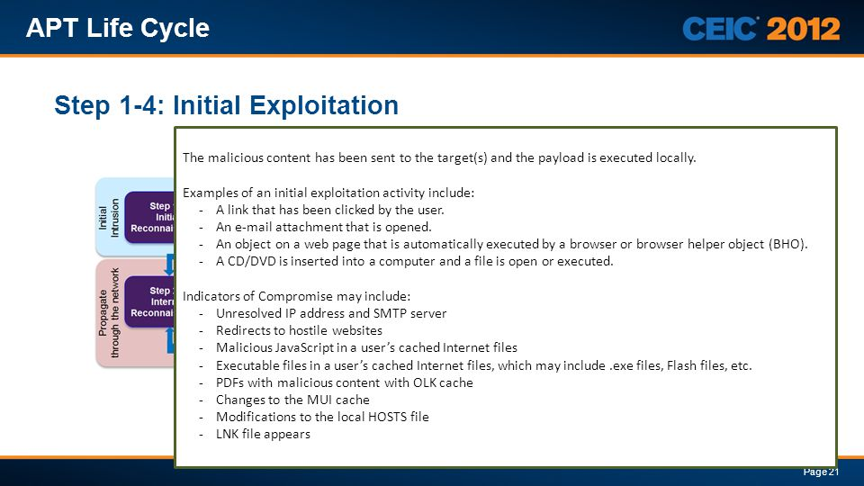 Step 1-4: Initial Exploitation APT Life Cycle Page 21 The malicious content has been sent to the target(s) and the payload is executed locally. Exampl
