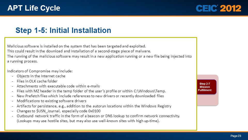 Step 1-5: Initial Installation APT Life Cycle Page 23 Malicious software is installed on the system that has been targeted and exploited. This could r