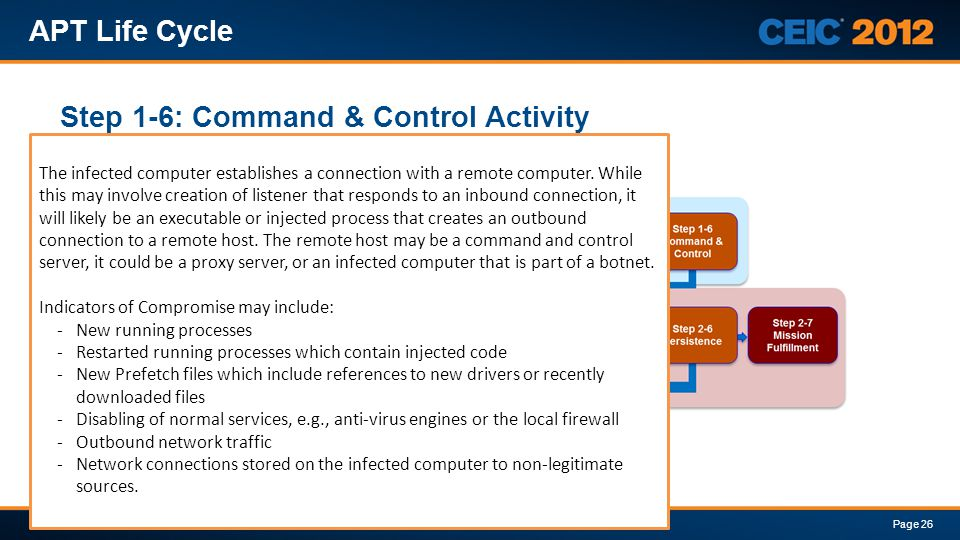 Step 1-6: Command & Control Activity APT Life Cycle Page 26 The infected computer establishes a connection with a remote computer. While this may invo