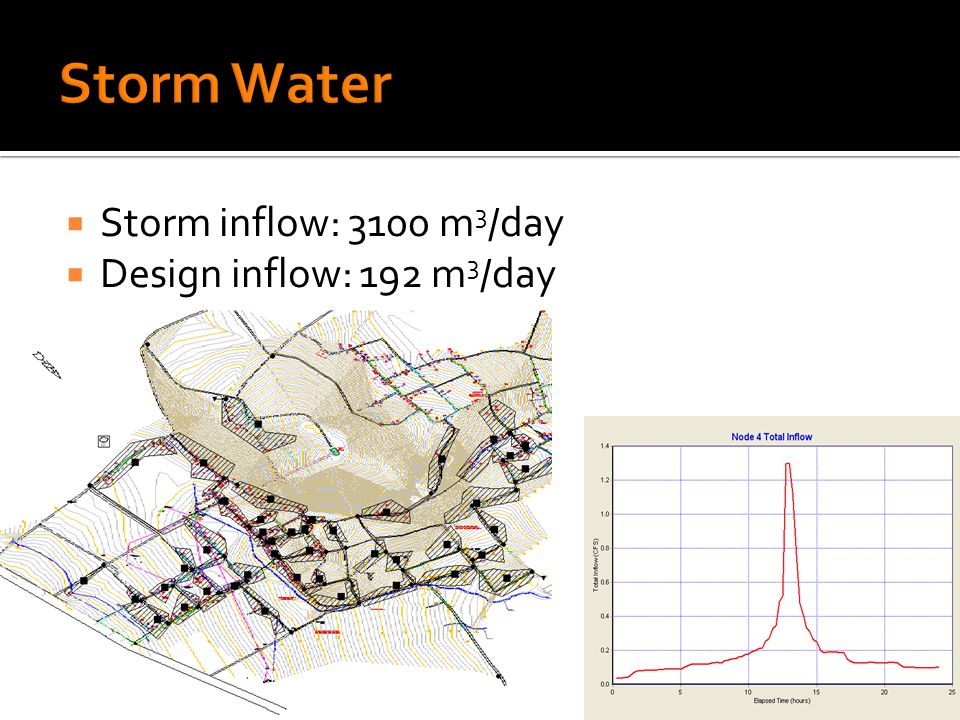 Storm inflow: 3100 m 3 /day Design inflow: 192 m 3 /day