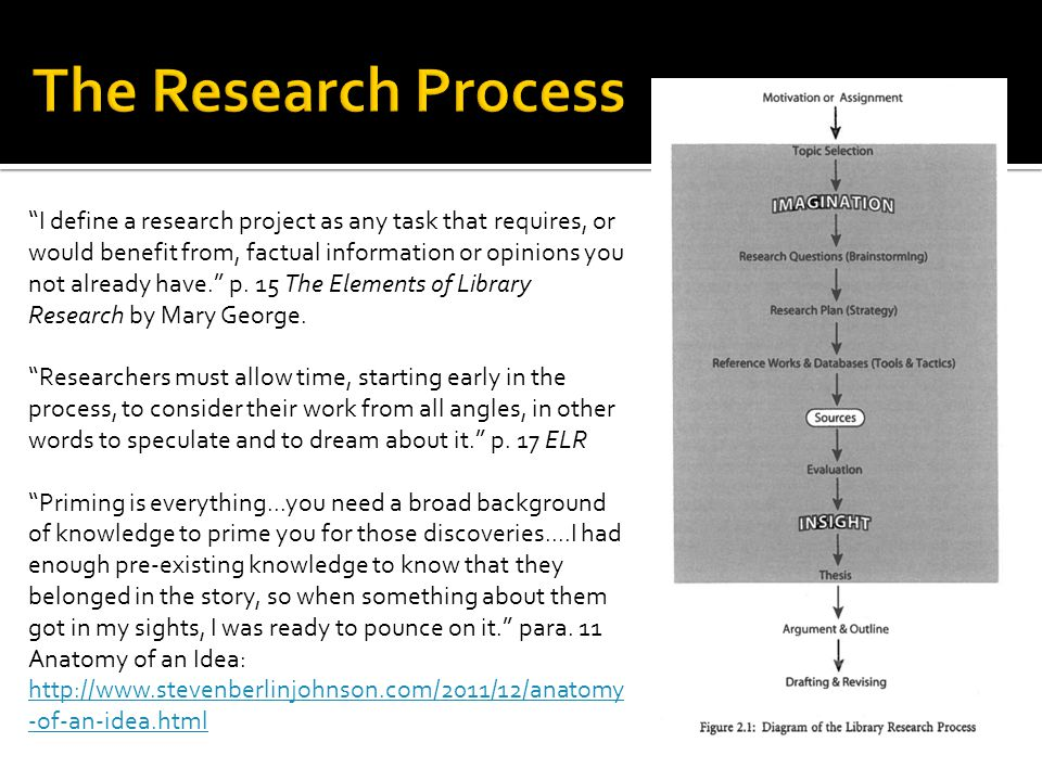 When beginning the research process, it is usually best to begin with any helpful notes from class discussion and suggestions that you can gather from the topic/prompt itself (remember: key words/phrases!) Next, go online and begin looking in academic databases: http://www.westga.edu/library/ http://www.westga.edu/library/ Or look at the library research guides: http://libguides.westga.edu/homehttp://libguides.westga.edu/home Also, dont be afraid to actually visit the library and physically pick up a book.