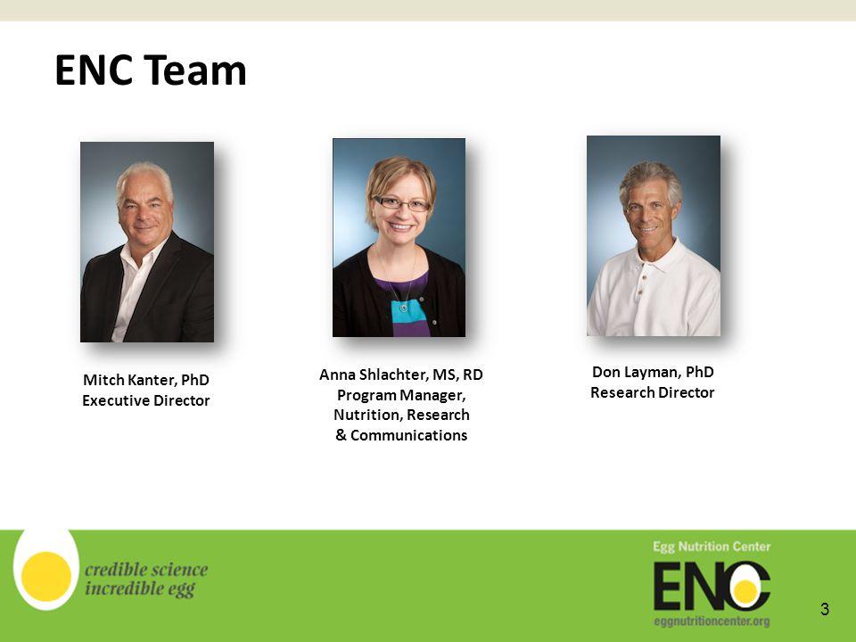Introductions: 2013 HPA Panel Neva Cochran, MS, RD, LD Dixie Harms, DNP, ARNP, FNP-C, BC-ADM, FAANP Kathleen M.