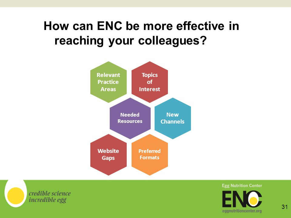How can ENC be more effective in reaching your colleagues.