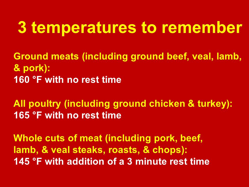 31 3 temperatures to remember Ground meats (including ground beef, veal, lamb, & pork): 160 °F with no rest time All poultry (including ground chicken & turkey): 165 °F with no rest time Whole cuts of meat (including pork, beef, lamb, & veal steaks, roasts, & chops): 145 °F with addition of a 3 minute rest time