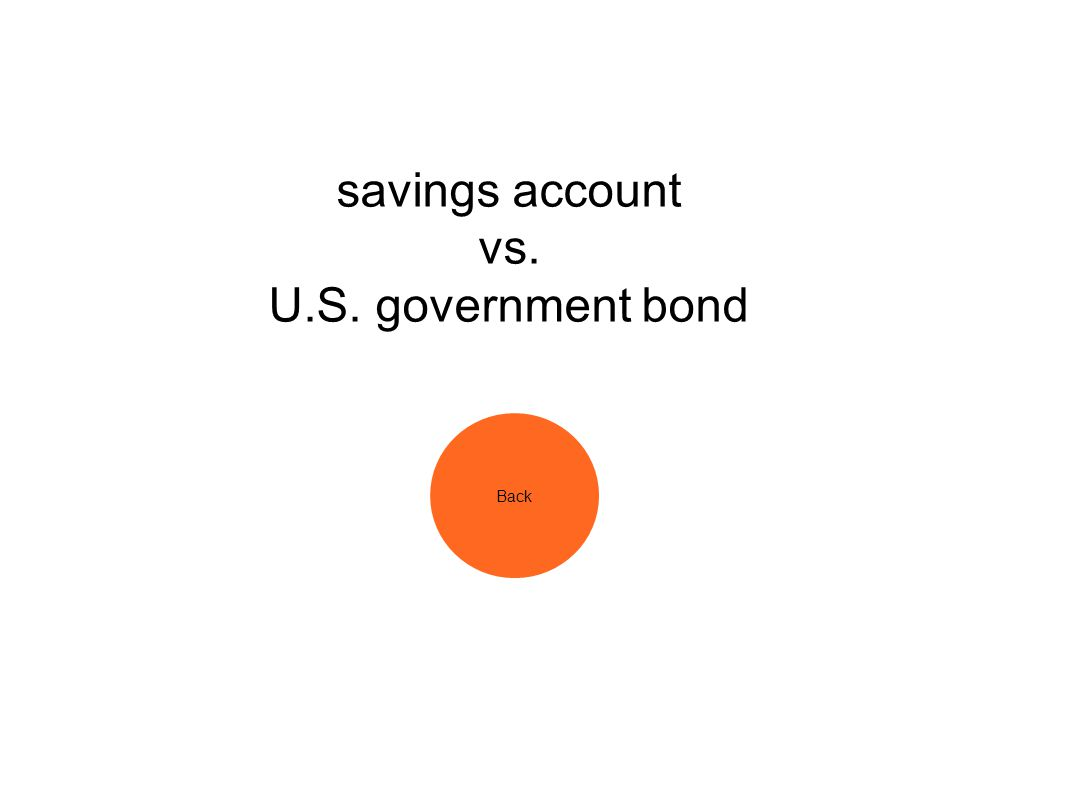 savings account vs. U.S. government bond Back