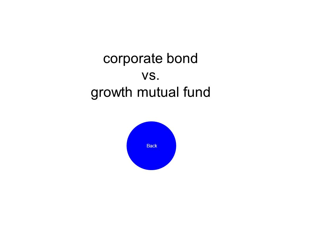 corporate bond vs. growth mutual fund Back
