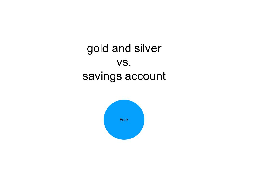 gold and silver vs. savings account Back