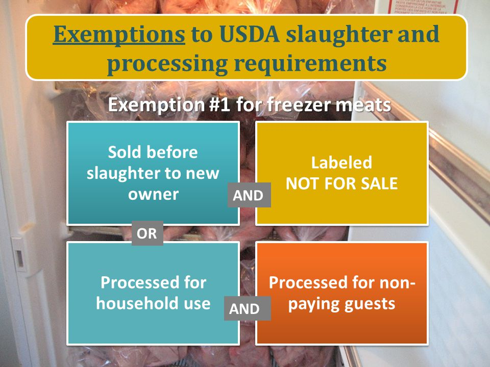 Exemptions to USDA slaughter and processing requirements Sold before slaughter to new owner Labeled NOT FOR SALE Processed for household use Processed