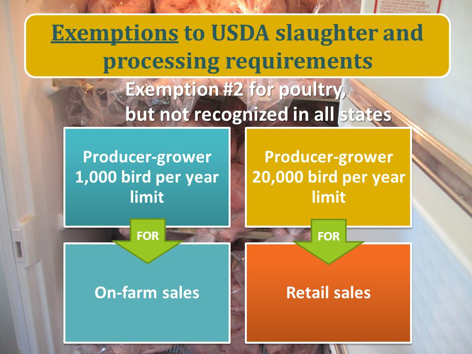 Exemptions to USDA slaughter and processing requirements Producer-grower 1,000 bird per year limit Producer-grower 20,000 bird per year limit On-farm salesRetail sales Exemption #2 for poultry, but not recognized in all states FOR