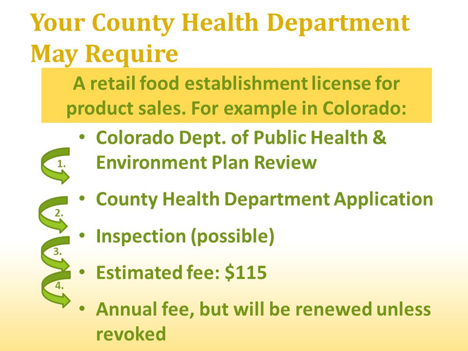 Your County Health Department May Require Colorado Dept. of Public Health & Environment Plan Review County Health Department Application Inspection (p