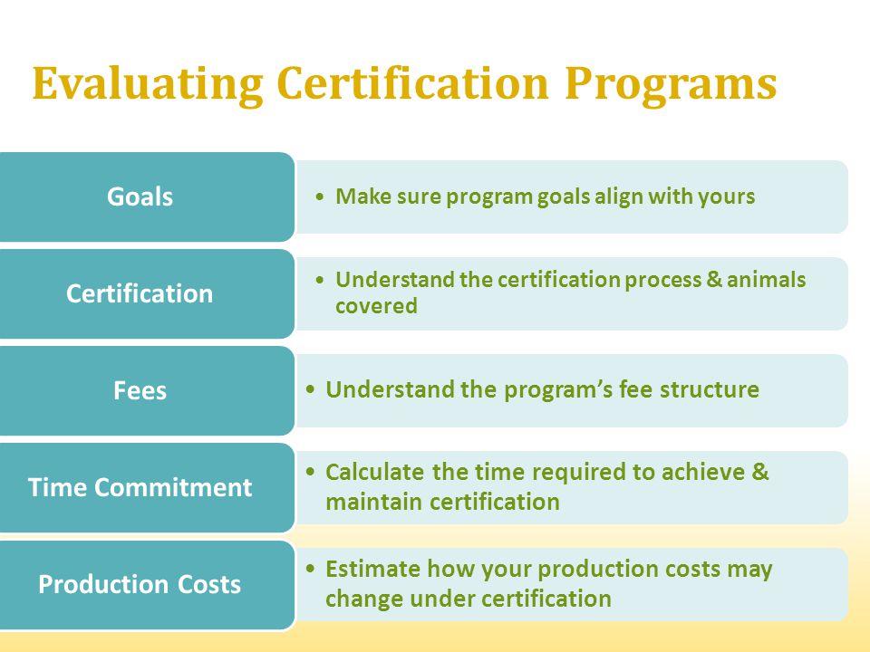 Evaluating Certification Programs Make sure program goals align with yours Goals Understand the certification process & animals covered Certification
