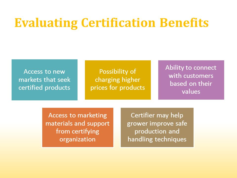 Evaluating Certification Benefits Access to new markets that seek certified products Possibility of charging higher prices for products Ability to connect with customers based on their values Access to marketing materials and support from certifying organization Certifier may help grower improve safe production and handling techniques