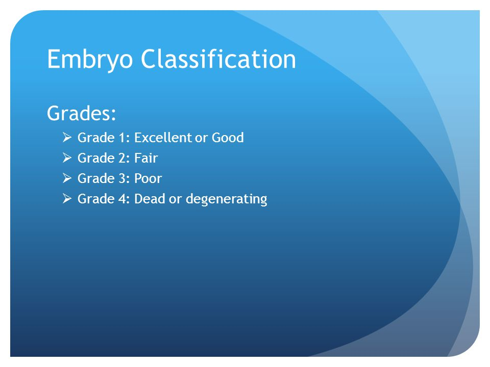 Embryo Classification Grades: Grade 1: Excellent or Good Grade 2: Fair Grade 3: Poor Grade 4: Dead or degenerating