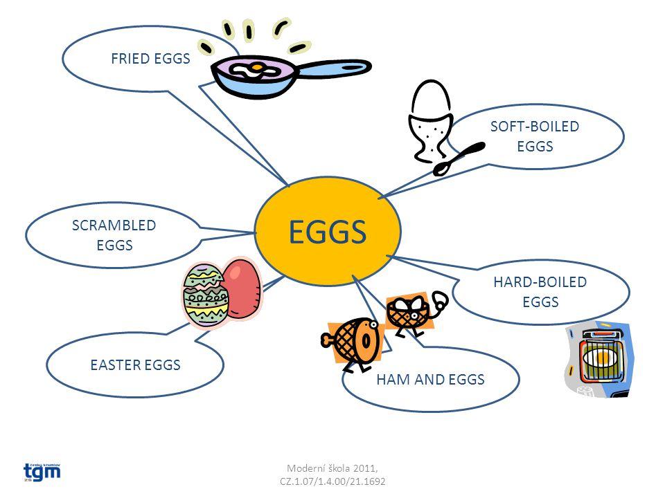 I cant even boil an egg yolk white shell Moderní škola 2011, CZ.1.07/1.4.00/21.1692