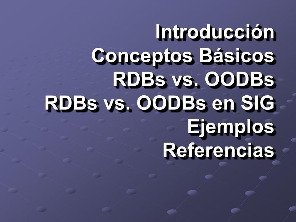 Introducción Complejidad Abstracción Instrucciones Estructuras Estructuras Objetos Objetos Agentes Inteligentes