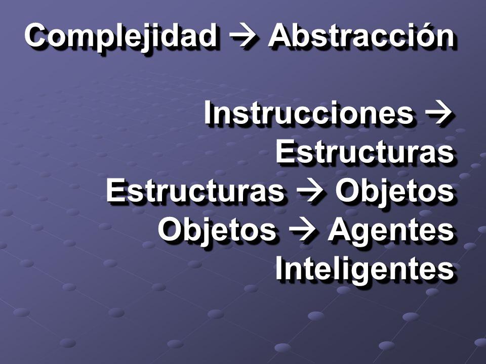 Conceptos Básicos Base de Datos Base de Datos Relacional Base de Datos OO Estructura de Datos Clase Objeto