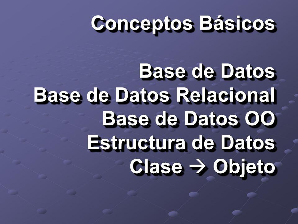 EstructuraEstructura Dato1 Dato2... DatoN