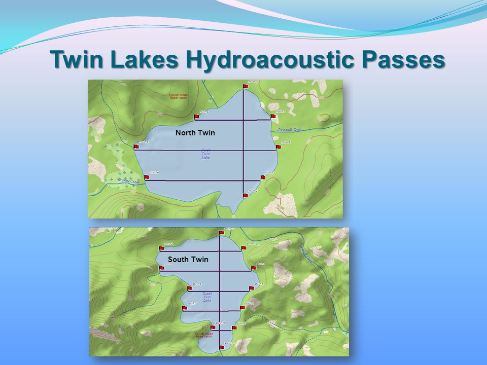Twin Lakes Hydroacoustic Passes North Twin South Twin