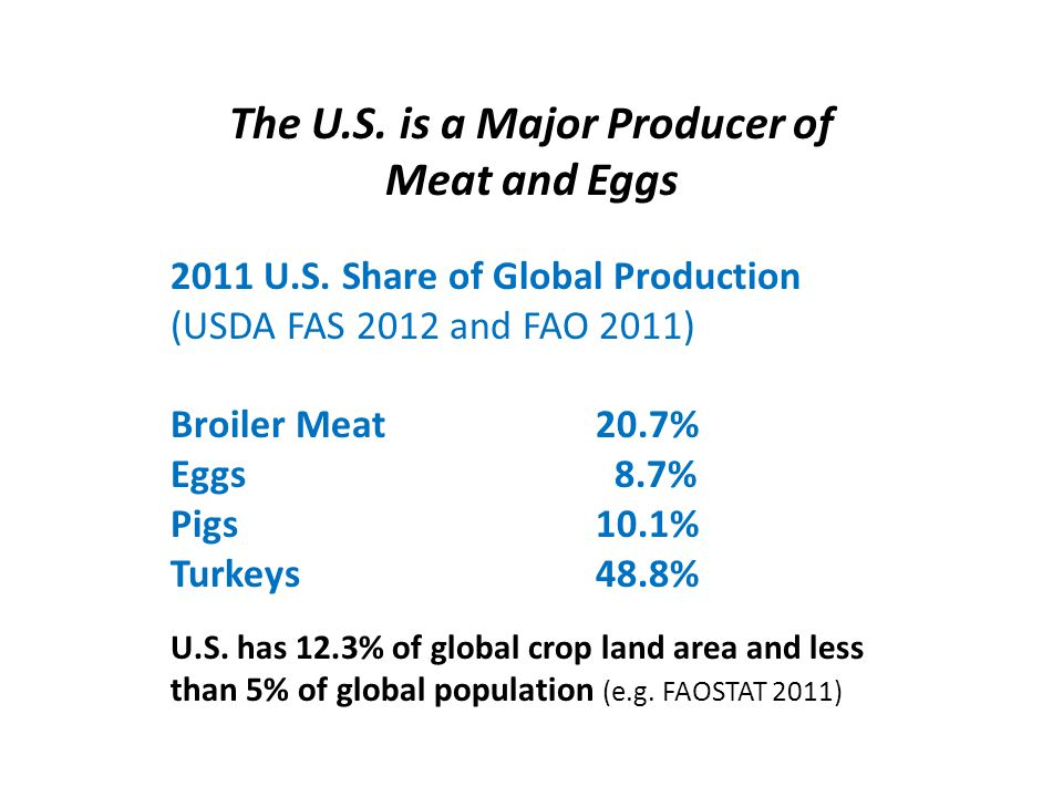 The U.S. is a Major Producer of Meat and Eggs 2011 U.S.