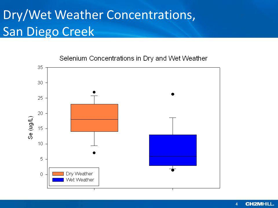 Dry/Wet Weather Concentrations, San Diego Creek 4