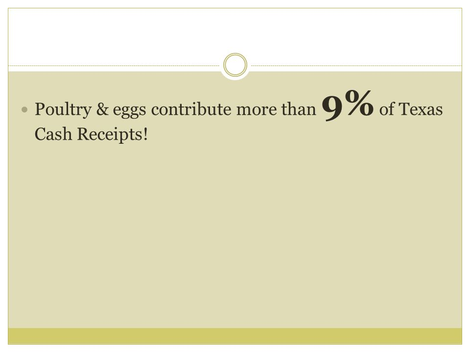 Poultry & eggs contribute more than 9% of Texas Cash Receipts!
