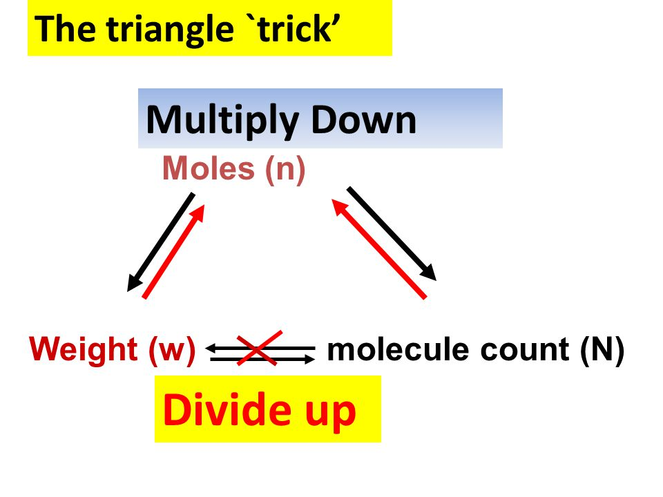 Moles (n) Weight (w) molecule count (N) Divide up Multiply Down The triangle `trick