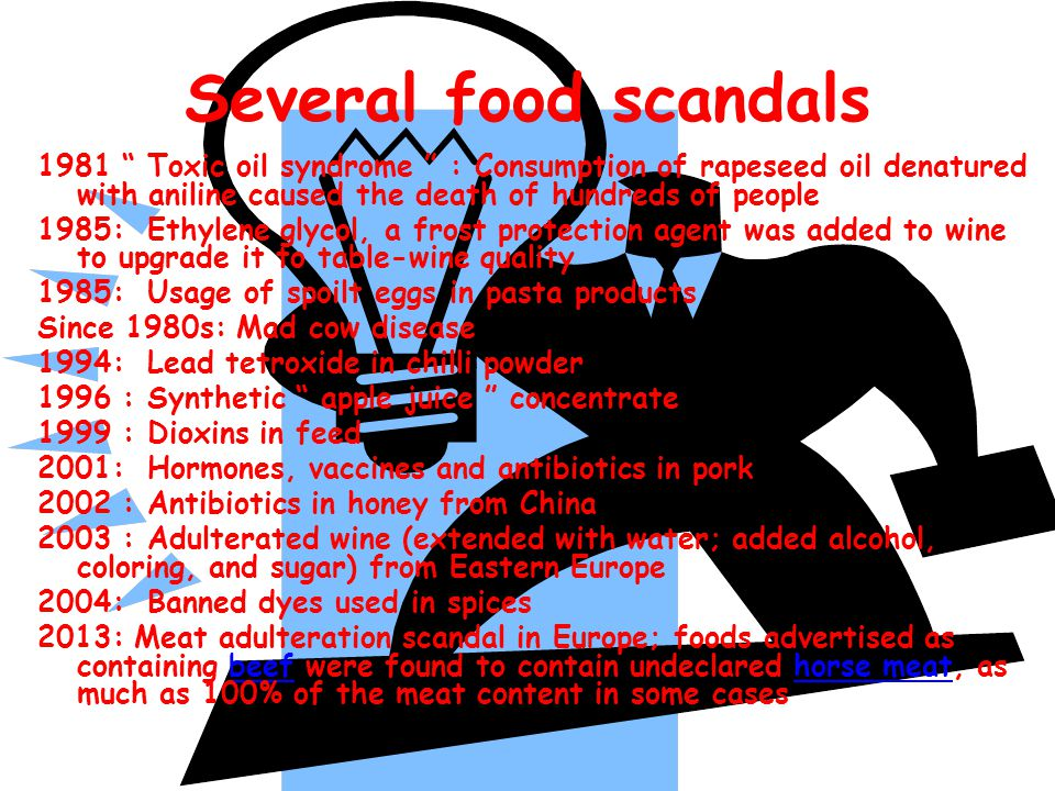Food scandals in V 4 countries Poland: milk powder contaminated with rodent poison, chicken meat infected with Salmonella, road salt in food, antibiotics in honey....