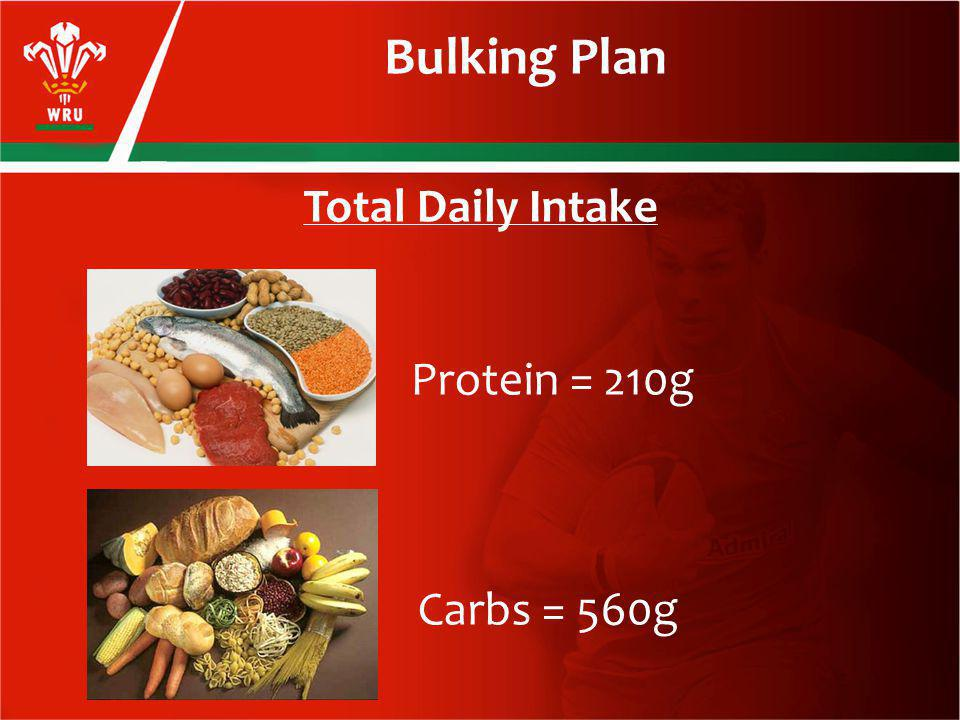 Bulking Plan Total Daily Intake Protein = 210g Carbs = 560g