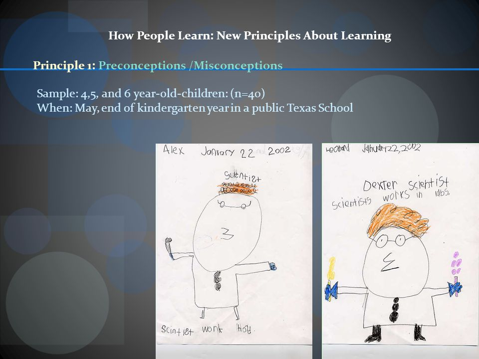 How People Learn: New Principles About Learning Principle 1: Preconceptions /Misconceptions Sample: 4,5, and 6 year-old-children: (n=40) When: May, end of kindergarten year in a public Texas School