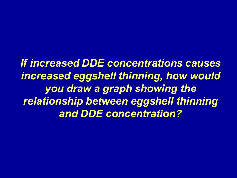 If increased DDE concentrations causes increased eggshell thinning, how would you draw a graph showing the relationship between eggshell thinning and