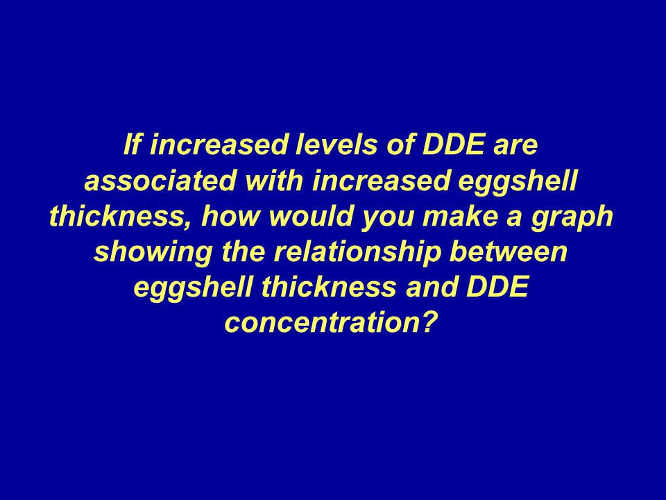 If increased levels of DDE are associated with increased eggshell thickness, how would you make a graph showing the relationship between eggshell thic