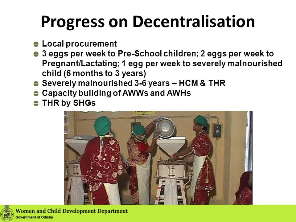 Progress on Decentralisation Local procurement 3 eggs per week to Pre-School children; 2 eggs per week to Pregnant/Lactating; 1 egg per week to severe