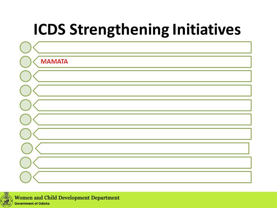 ICDS Strengthening Initiatives MAMATA