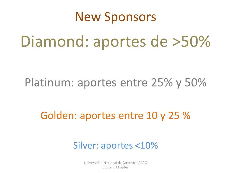 New Sponsors Universidad Nacional de Colombia AAPG Student Chapter Diamond: aportes de >50% Platinum: aportes entre 25% y 50% Golden: aportes entre 10 y 25 % Silver: aportes <10%
