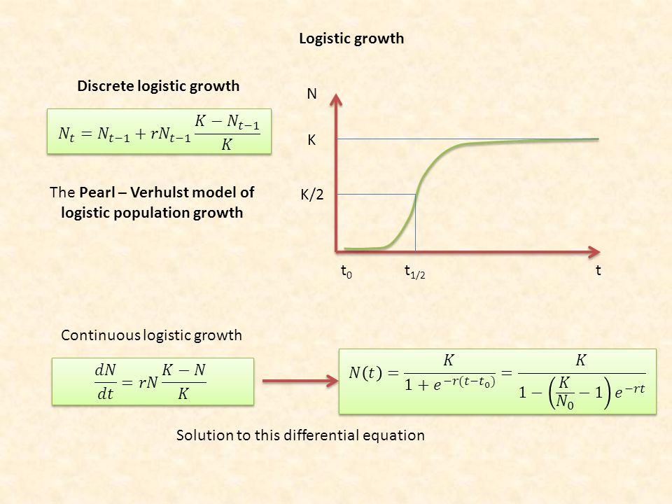 The Pearl – Verhulst model of logistic population growth K K/2 t 1/2 N tt0t0 Logistic growth Discrete logistic growth Continuous logistic growth Solut