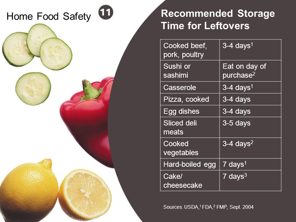 23 Home Food Safety Recommended Storage Time for Leftovers Cooked beef, pork, poultry 3-4 days 1 Sushi or sashimi Eat on day of purchase 2 Casserole3-
